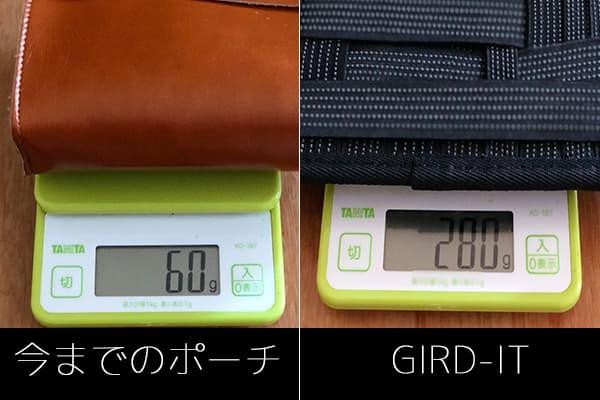 GRID-ITは少し重い